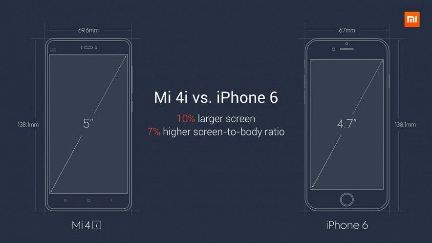 Xiomi Mi4i vs iphone 6 -techfavicon