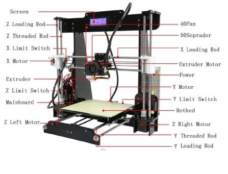 Anet A8 High Precision 3D Printer