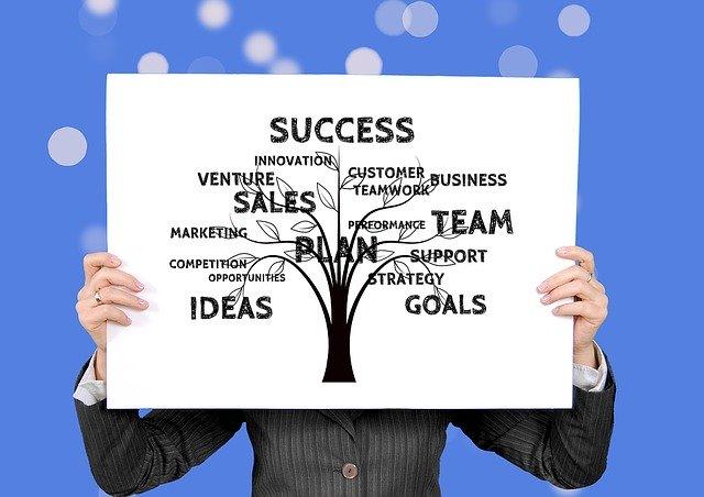 streamline business operations